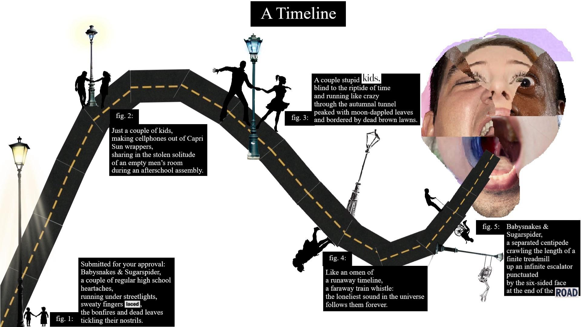 Erik Sorensen, A Timeline