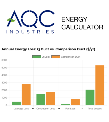 AQC Industries Energy Calculator