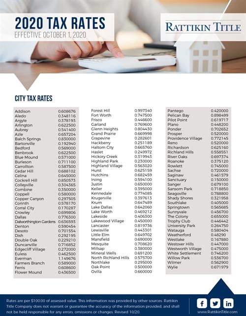 2020 Tax Rates