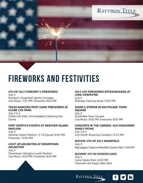 Fourth of July - Fireworks and Festivities